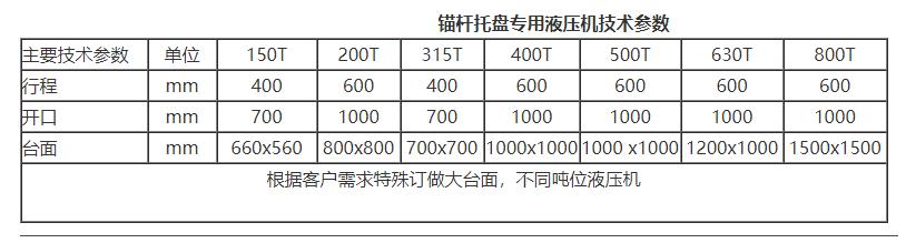 锚杆托盘液压机技术参数